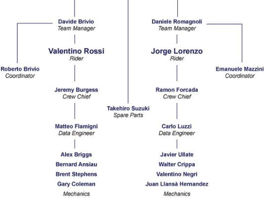 Offizielle Bestätigung: Bridgestone für Rossi