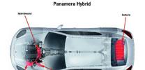 Porsche Panamera kommt mit Hybrid-Antrieb