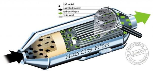 Dieselfahrer - Filternachrüstung bis Jahresende lohnt sich