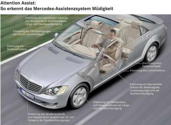 Müdigkeitserkennung von Mercedes-Benz kommt im Frühjahr 2009