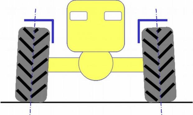 Übermäßige Reifenabnutzung aufgrund falscher Fahrwerkseinstellung