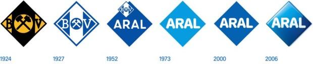 Aral wird 110 Jahre alt