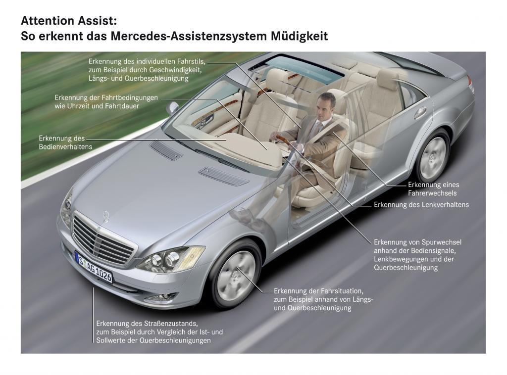 Mercedes-Benz: Geschlafen wird wo anders