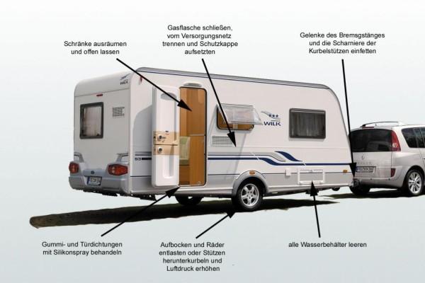 Ratgeber: Den Caravan auf die Winterpause vorbereiten