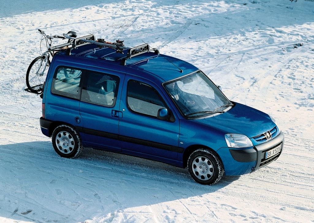 Geldsparendes Fahren im Winter