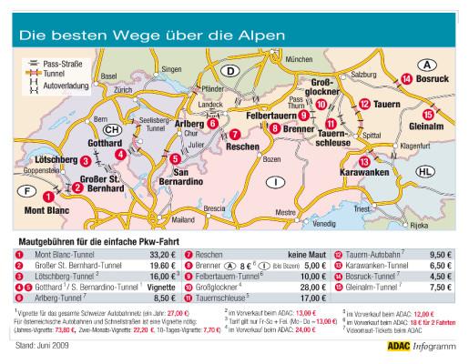 ADAC gibt Tipps für den Weg über die Alpen