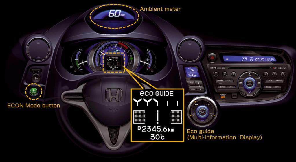 Honda - Insight - Bild(5)