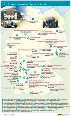 ADAC listet 51 Automuseen und Sammlungen auf