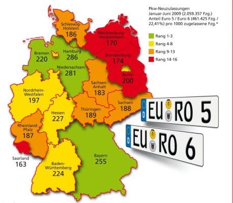 Hamburger kaufen am ehesten Autos mit Euro 5 und Euro 6