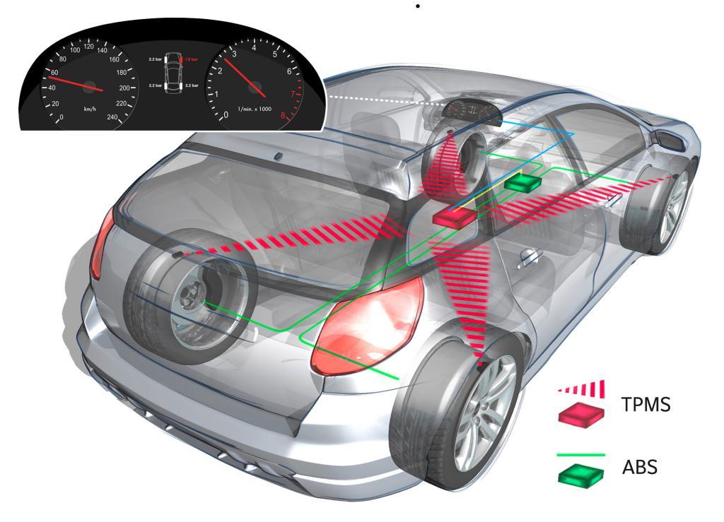 IAA 2009: Johnson Controls stellt Technologie zur Reifendrucküberwachung vor