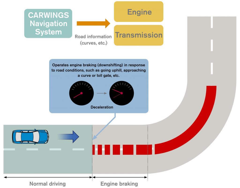 Nissan entwickelt Navigation zur Unfallvermeidung