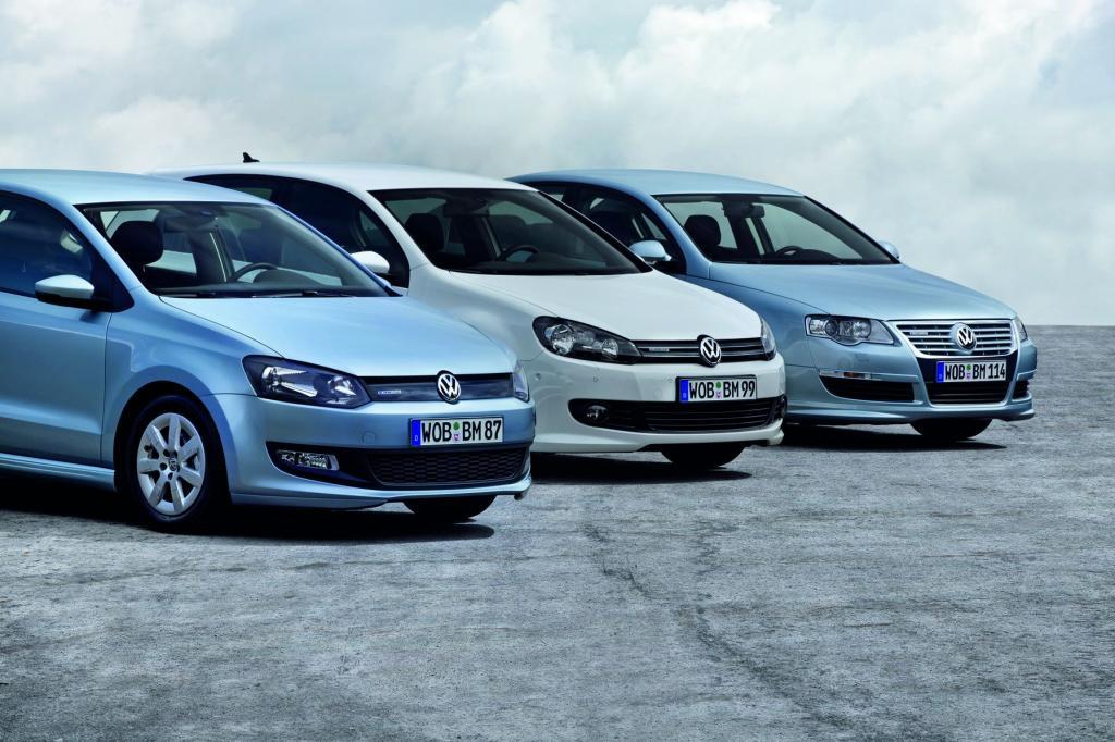VW hilft beim Sparen