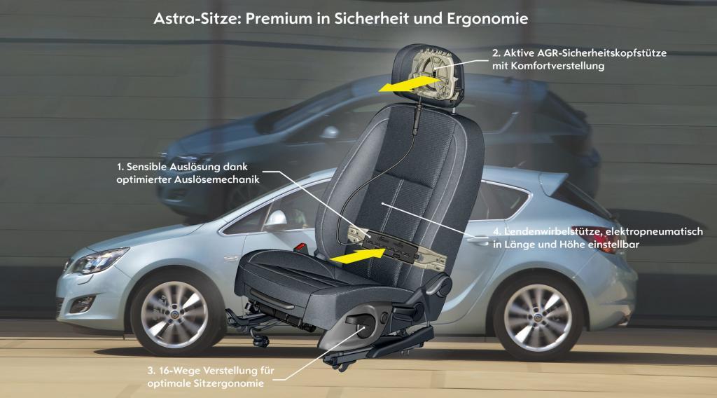 Autositze und Kopfstützen: Schutz vor Wirbelsäulenverletzungen