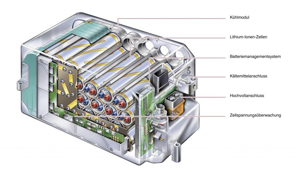 Lithium-Ionen-Energiespeicher.