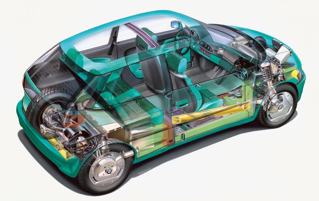 25 Jahre Querdenken für BMW: Ein Paradies für Ingenieure