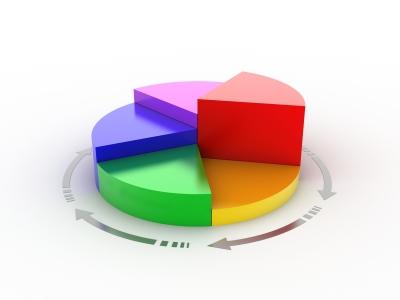 Statistik: Gebrauchtwagen-Export nach Westafrika gestiegen