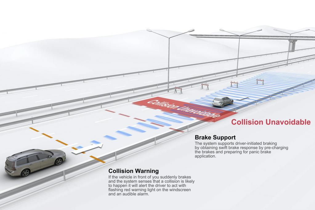 Ratgeber: Fahrerassistenzsysteme für die Verkehrssicherheit