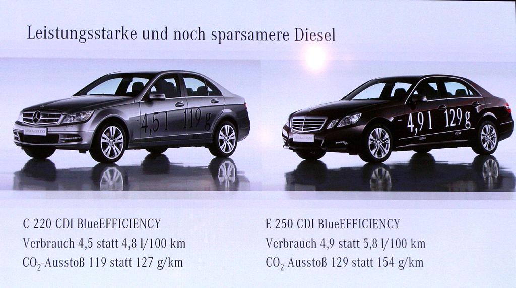 Mercedes Motoren: Die neuen leistungsstarken BlueEfficiency-Turbodiesel der Schwaben haben beim Normverbrauch schon eine vier vor dem Komma.
