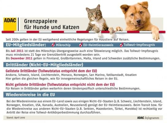 Reisen mit Tieren: Ausweispflicht für Hund und Katz