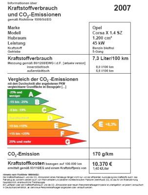 VDIK: Effizienzklassen nur europaweit sinnvoll