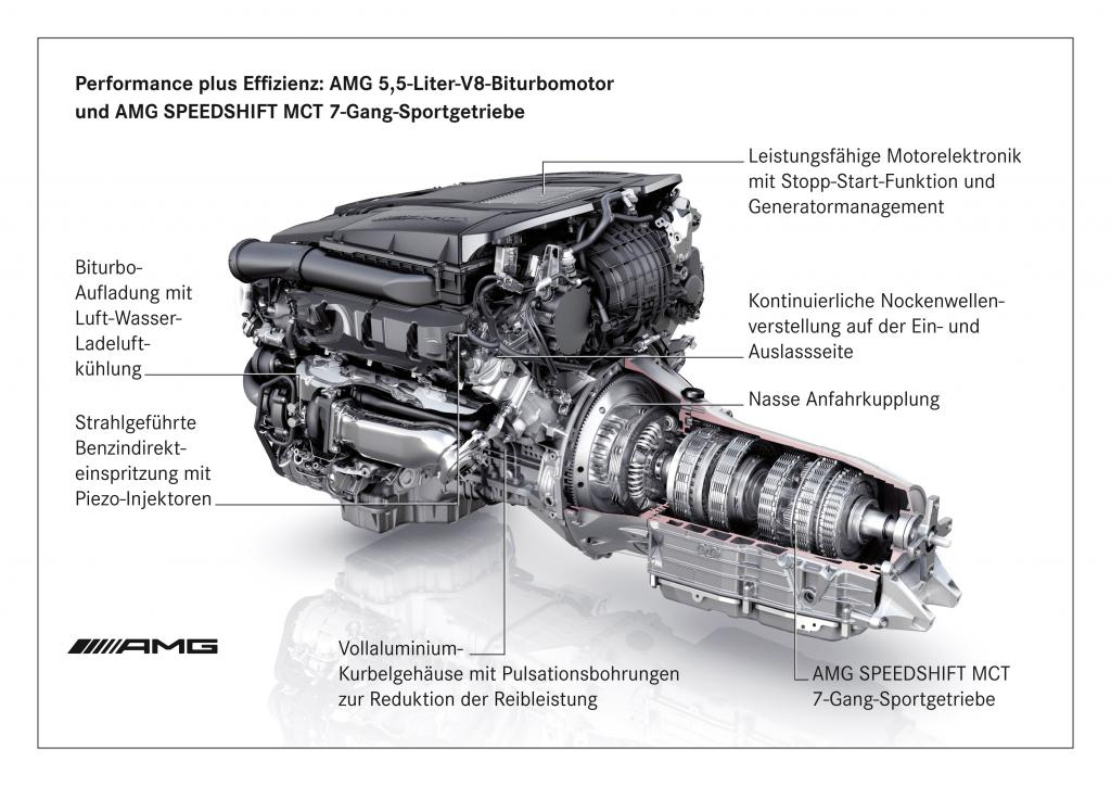Der neue AMG V8-Sportmotor.
