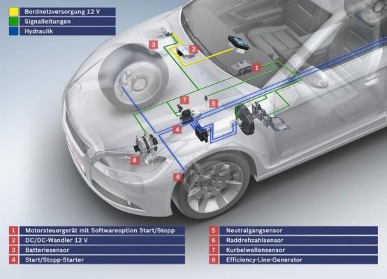 Bosch entwickelt Start/Stopp-Systeme für Automatikgetriebe