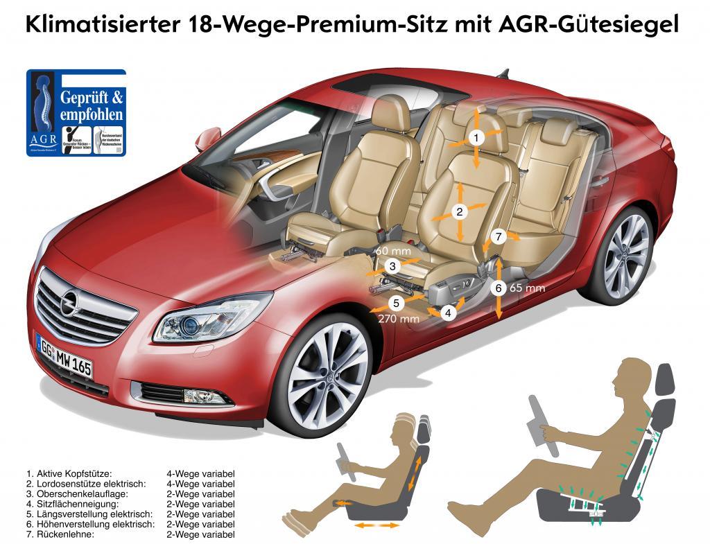 Sitzkühlung beim Opel Insignia.