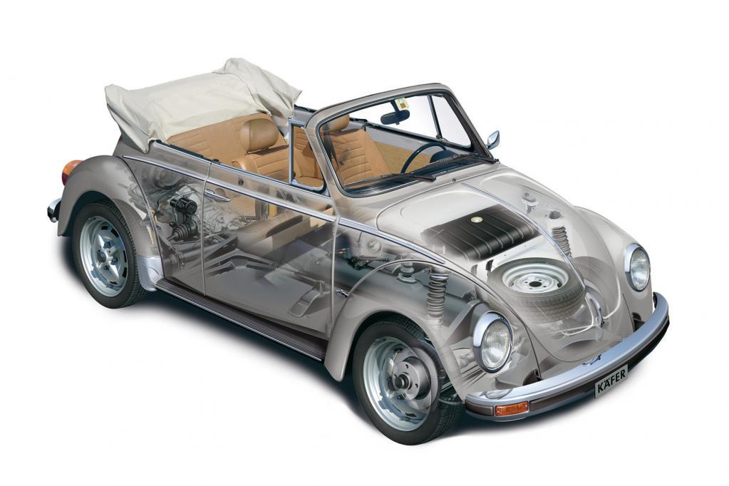 Ein Blick ins Innere der letzten Käfer Cabrio-Generation.