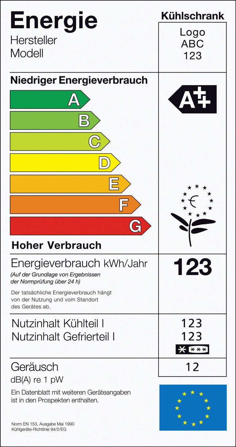 USA und Deutschland: Verbrauchs-Benotung für Autos