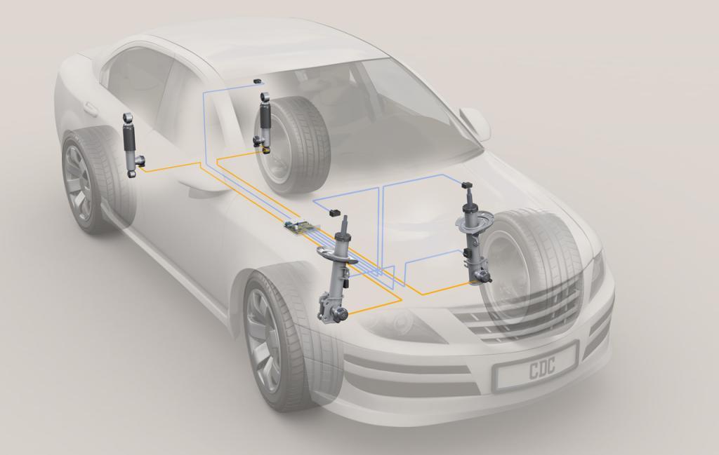 Den neuen Saab 9-5 gibt es optional mit dem elektronischen Dämpfungssystem CDC von ZF Sachs.