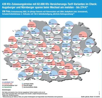 Tarif-Test: 439 Kfz-Kreise mit 62.000 Versicherungstarif-Varianten im Test