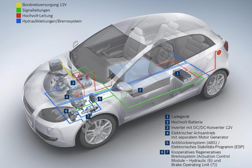 Hybrid- und Elektroautos stehen unter Strom.