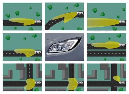 Sicher durch die kalte Jahreszeit! Mit auto.de und Opel gut gerüstet für Herbst und Winter. Tipp 4: Den Durchblick bewahren!
