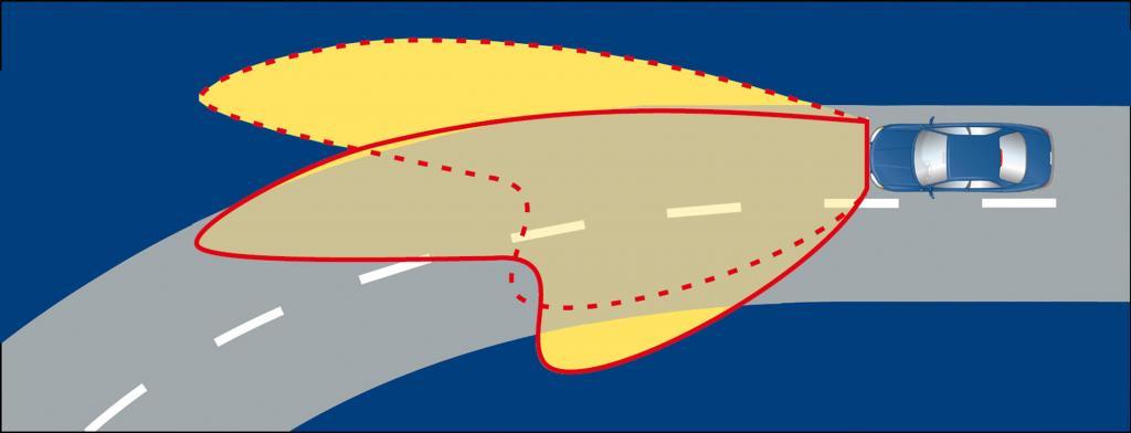 Schwenkbares Kurvenlicht sorgt für eine deutlich verbesserte Ausleuchtung der Straße
