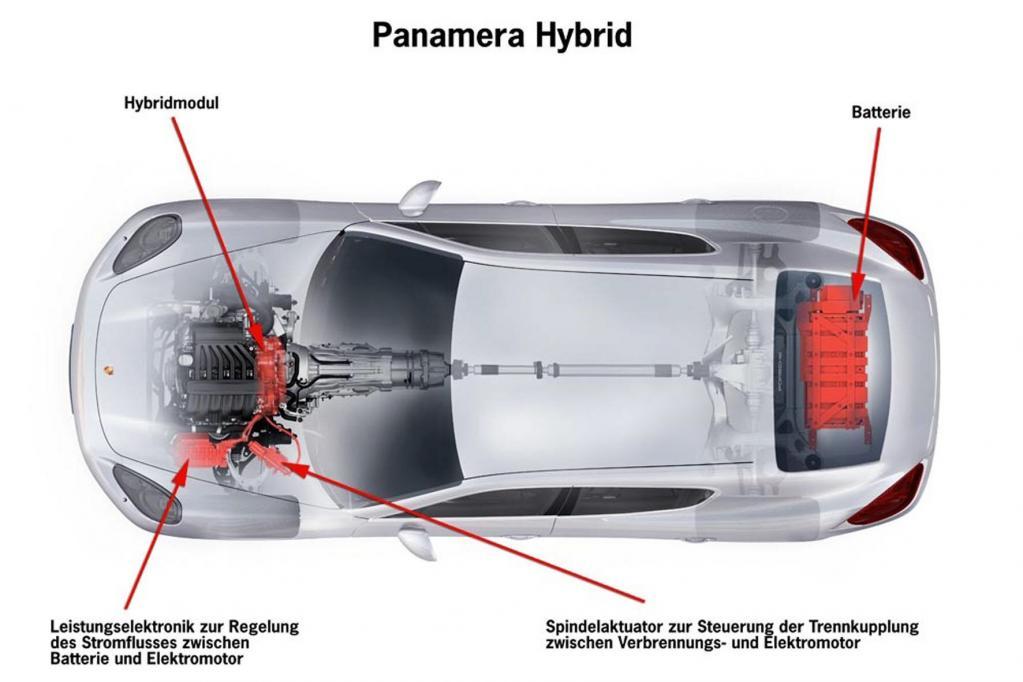 Die Luxuslimousine Porsche Panamera kommt mit einem Hybridantrieb unter der Haube nach Genf.