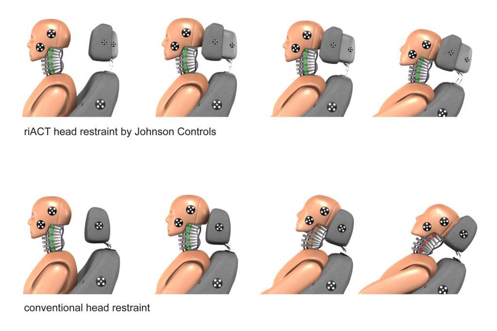 Nach Millisekunden geschützt: Die Wirkungsweise von Aktiv-Kopfstützen