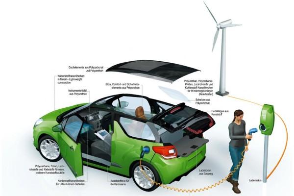 Leichtbau: Neue Kunststoffe helfen E-Autos beim Abspecken