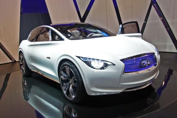 Modefarbe Weiß - Trend bei Ausstellungsautos