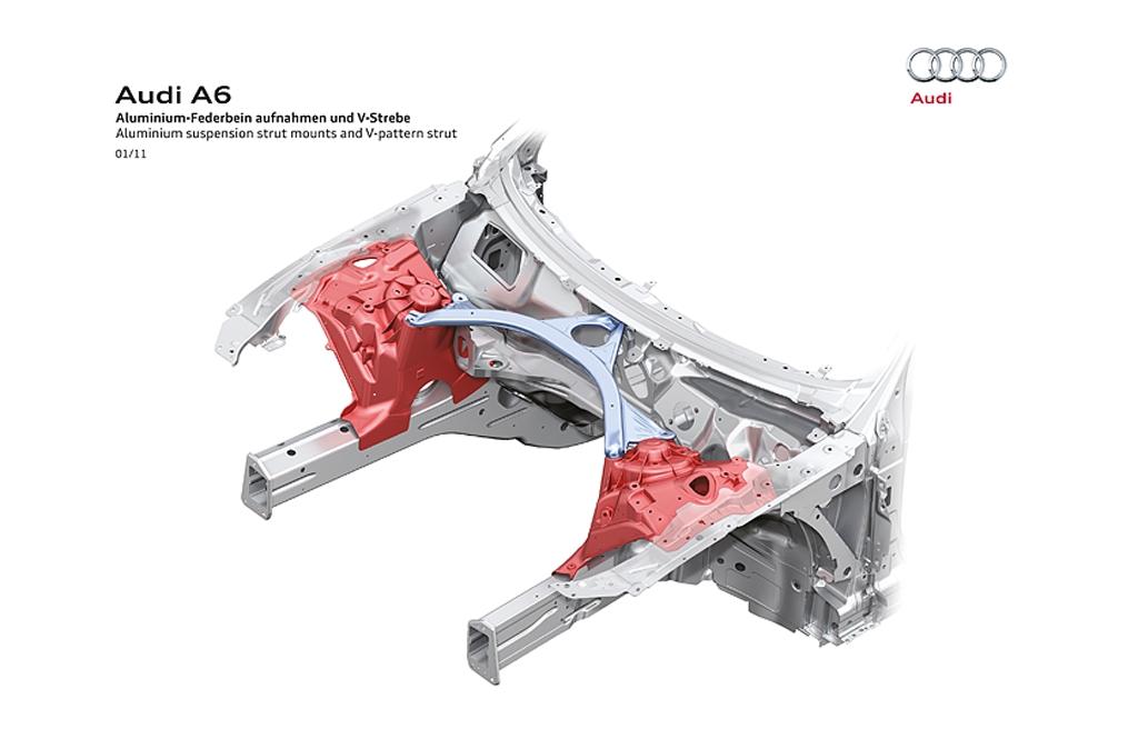 Schematische Darstellung der Aluminium-Federbein-Aufnahme und Vorderwagenstrebe im neuen A6.