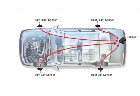 TRW bringt kostengünstige Reifendruckkontrolle auf den Markt.