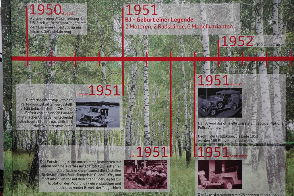Toyota Land Cruiser: Die Anfänge des Modells, auf einer Ausstellungswand skizziert.
