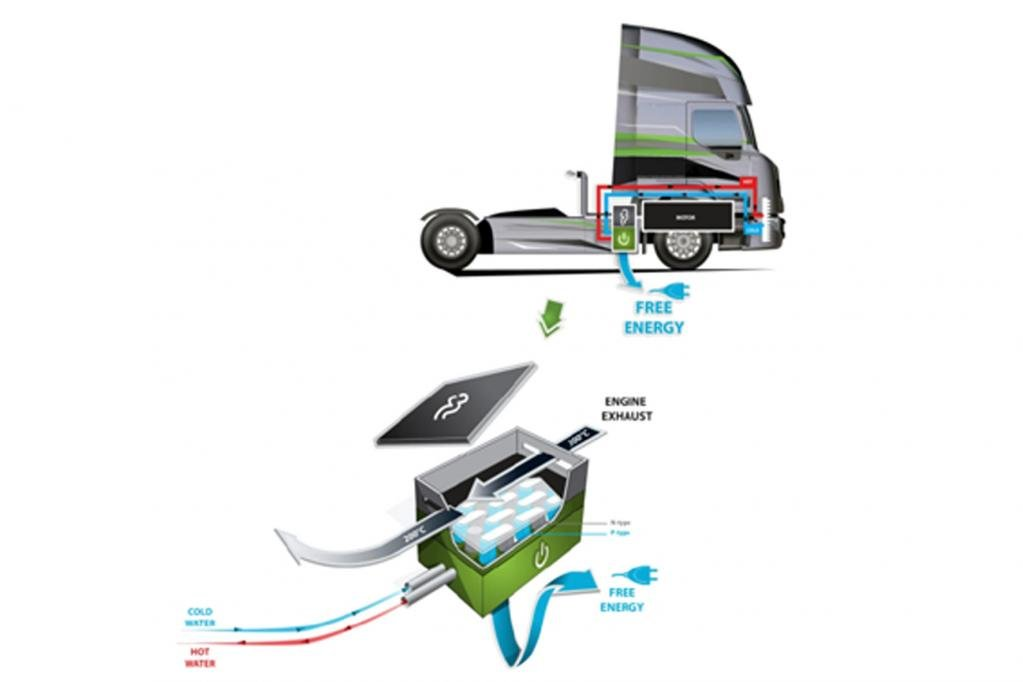 Verbrauchsreduzierung: Wärme-Rückgewinnung bei Lkw