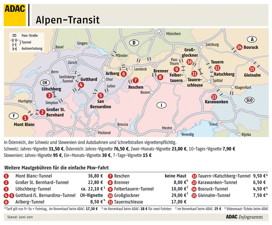 ADAC: Alpen-Transit.