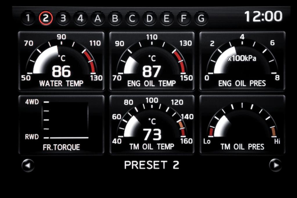 Eigene Nippon-Note: Beim Digitaldisplay merkt man den GT-R den digitalen Spieltrieb seiner Erfinder an.