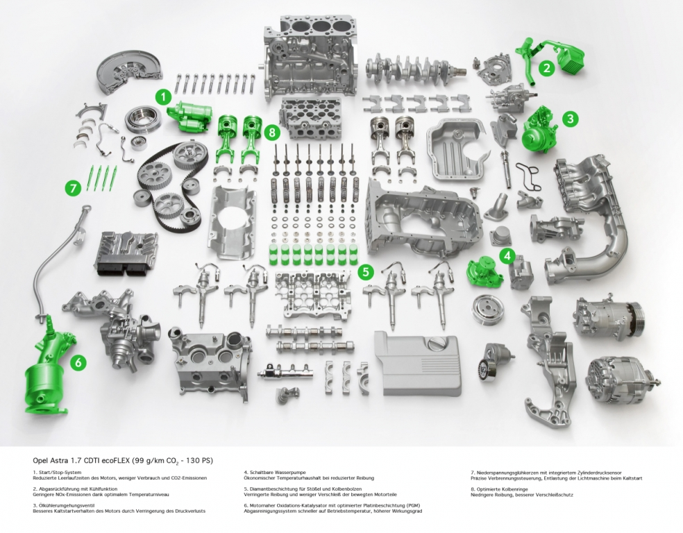 Opel Astra 1.7 CDTI Ecoflex: Die grün markierten Teile zeigen, wo das Modell verbrauchsoptimiert wurde.
