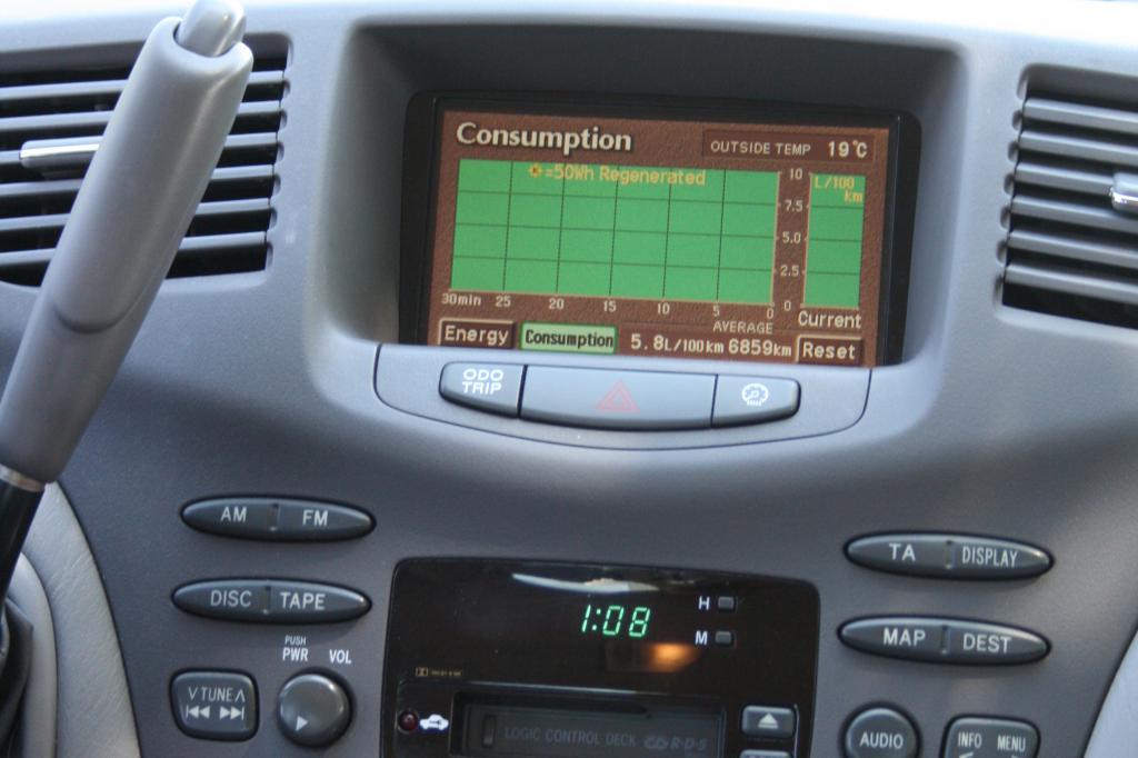 Infos über den Verbrauch gibt das große Display