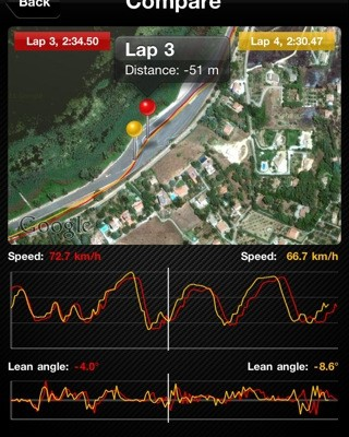 Pirelli-App bietet Motorradfahrern Datarecording