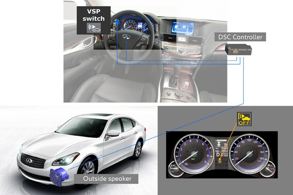 Freiwiliges Piepsen der Hybrid- und Elektroautos gefordert