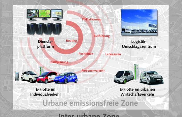 PTV unterstützt neues E-Mobilitätszentrum in Karlsruhe