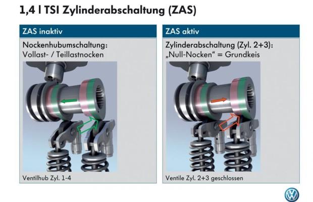 VW: Einfach abschalten
